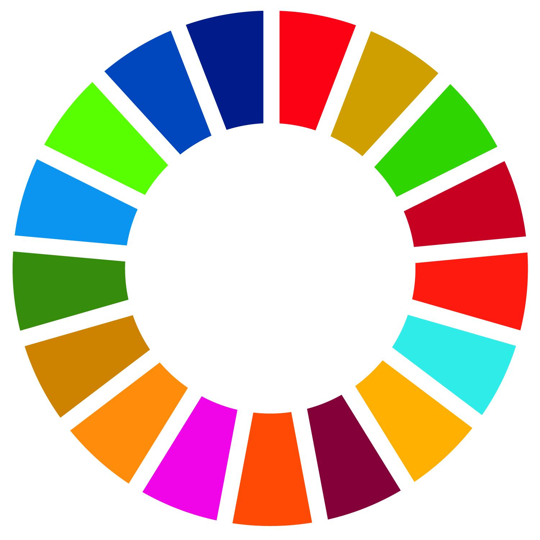 「SDGs wheel」の画像検索結果
